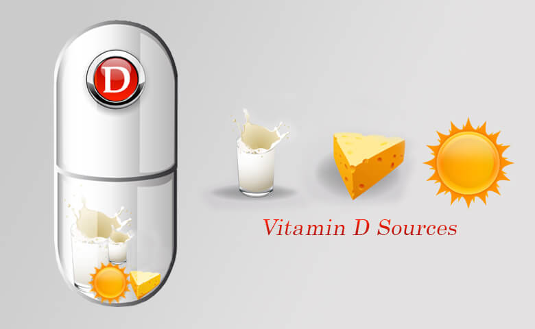Healthy Foods with Vitamin D for Vegetarians