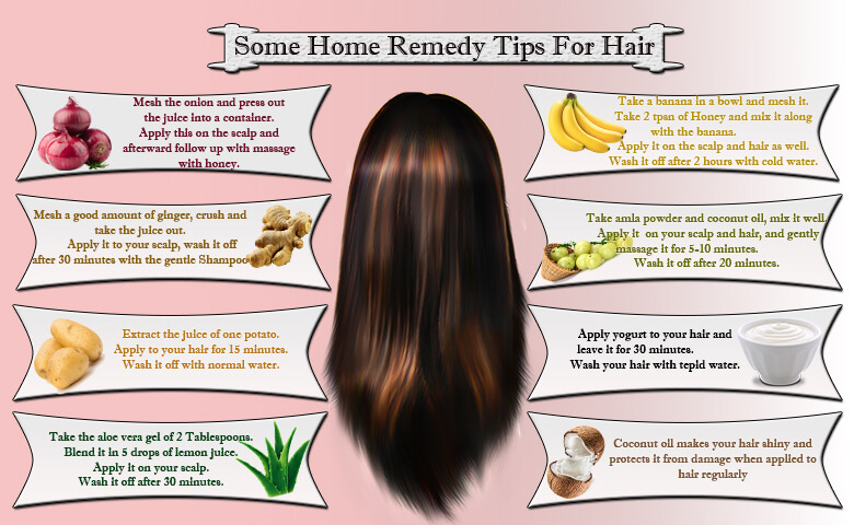Some Home Remedy Tips